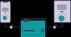Payroll technology vector